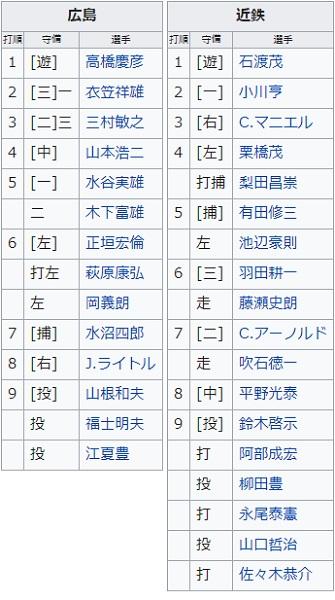 江夏の21球元選手